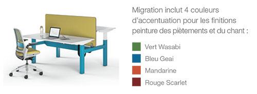 Choix des finitions du bureau ergonomique Migration