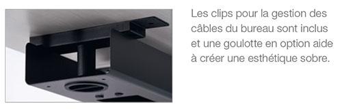 Gestion des câbles du bureau ergonomique Migration