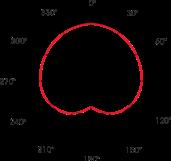 Schéma de rotation omnidirectionnelle du Fleximike