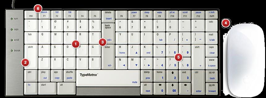 Photo légendée du clavier TypeMatrix