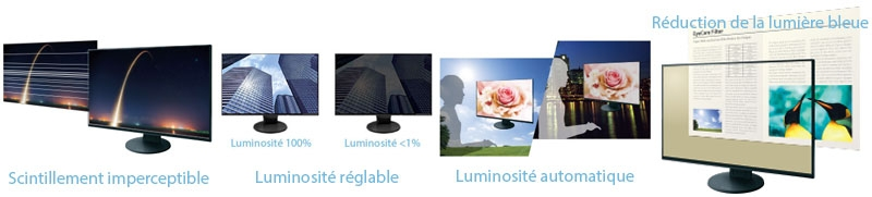 Confort visuel optimal des écran EIZO FlexScan