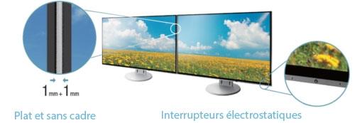 Design innovant des écrans FlexScan EIZO