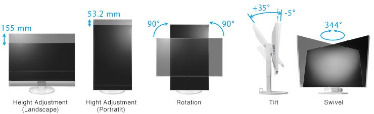 Dimensions et réglages écran EV2750