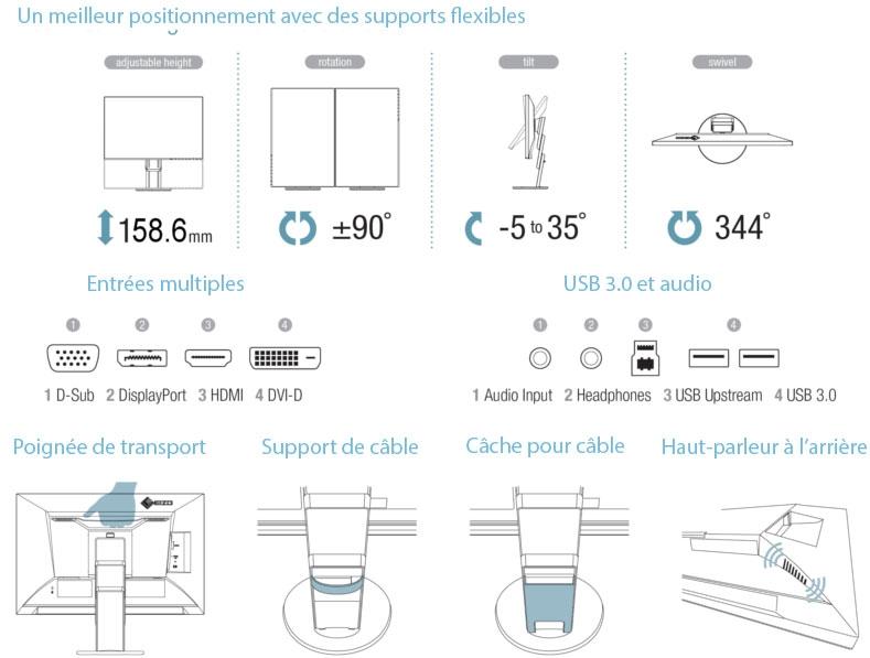 Support ergonomique des écrans EIZO FlexScan