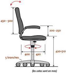 Schéma d'un fauteuil ergonomique conforme à la norme NF EN 1335-1