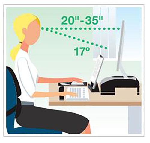 Ergonomie supports écrans et tablettes