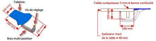Schéma des dimensions du Jumborest