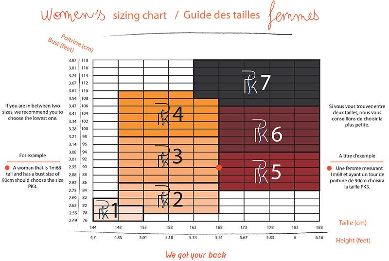 Guide des tailles Percko