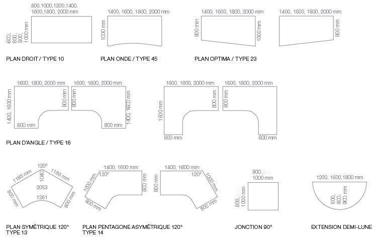 Plan de gamme du bureau Ology