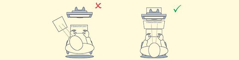 Ergonomie du pupitre Fleskdesk 630N porte document