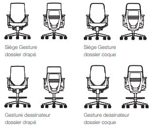 Gamme des sièges ergonomiques Gesture