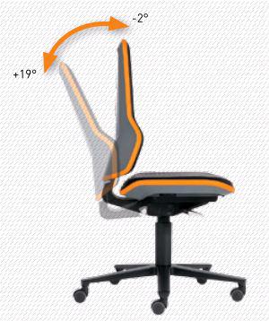 Dossier à contact permanent mécanisme siège ergonomique NEON