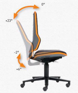 Technique synchrone mécanisme siège ergonomique NEON