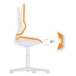 Réglage de l'inclinaison d'assise du siège ergonomique NEON