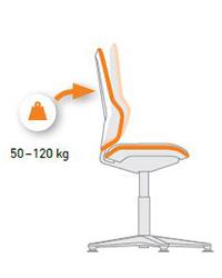 Réglage de tension siège ergonomique NEON