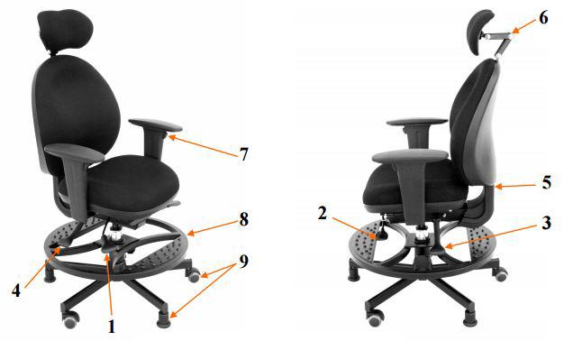 Schéma d'utilisation du fauteuil petite taille ELFE