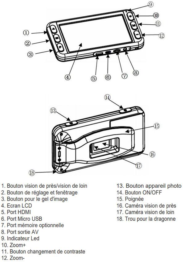 Schéma des caractéristiques techniques de la vidéoloupe de poche Sunny 5
